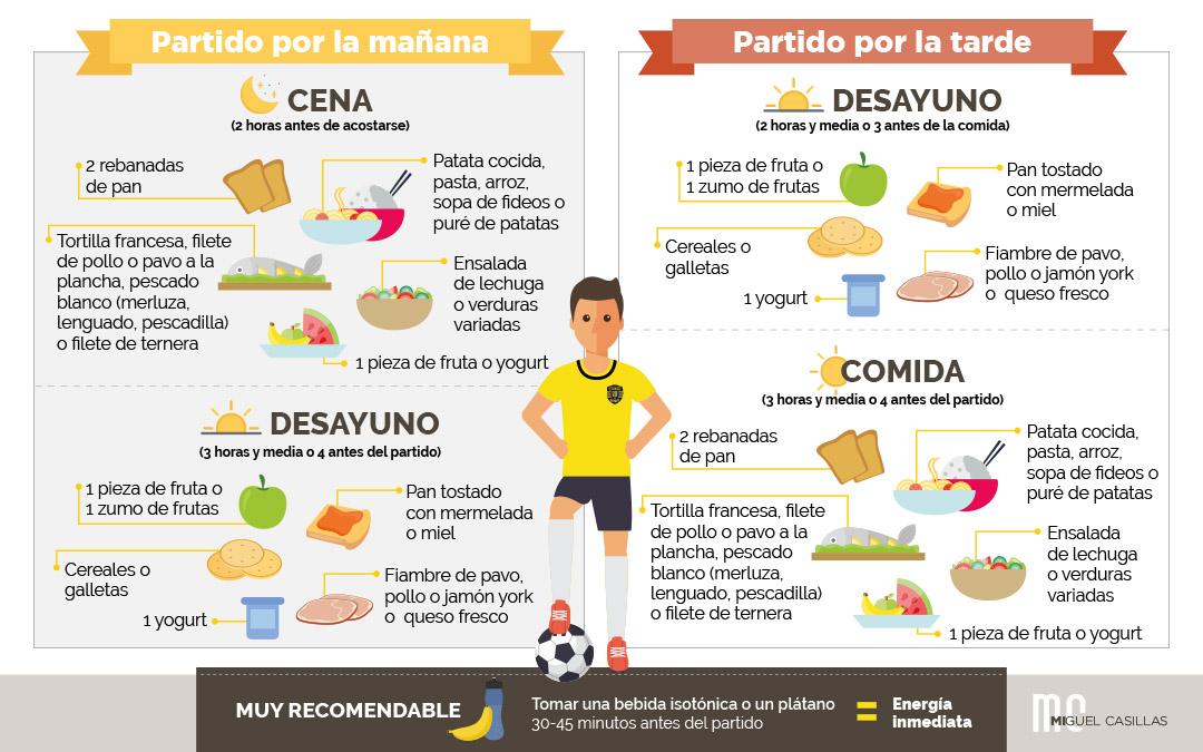 Que comer antes de jugar un partido de futbol