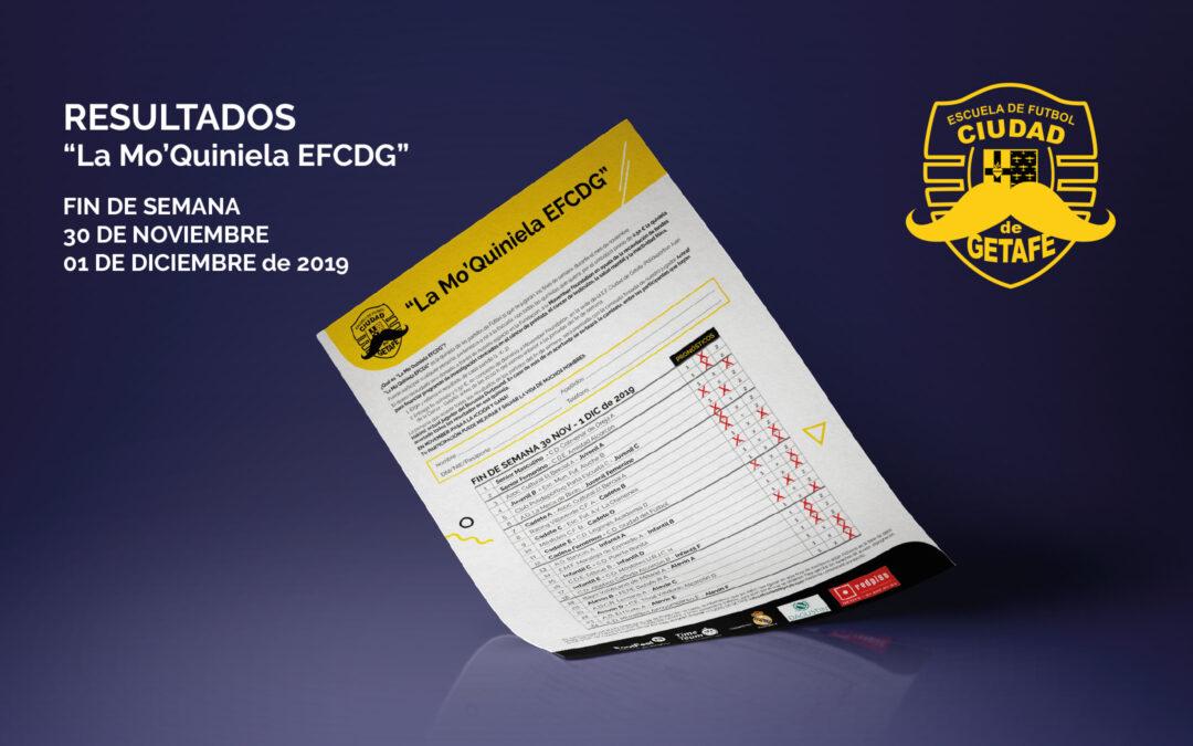 """Combinación Ganadora de """"La Mo'quiniela EFCDG"""""""